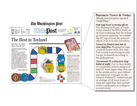 Washington Post moves business news to Kids Post page.